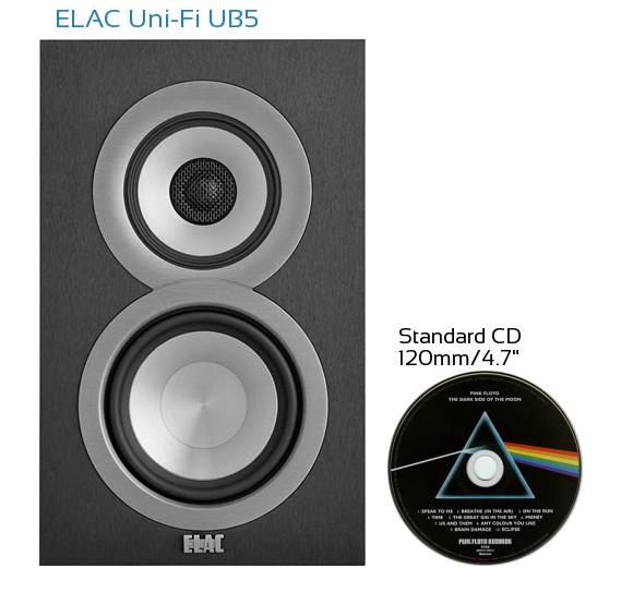 ELAC Uni-Fi UB5 Real Life Body Size Comparison