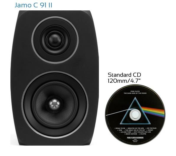Jamo C 91 II Real Life Body Size Comparison