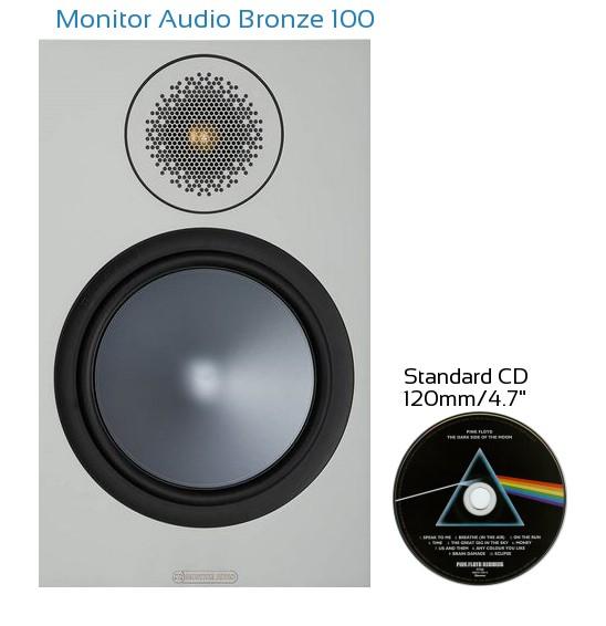 Monitor Audio Bronze 100 Real Life Body Size Comparison