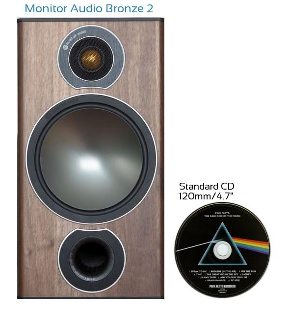 Monitor Audio Bronze 2 Real Life Body Size Comparison