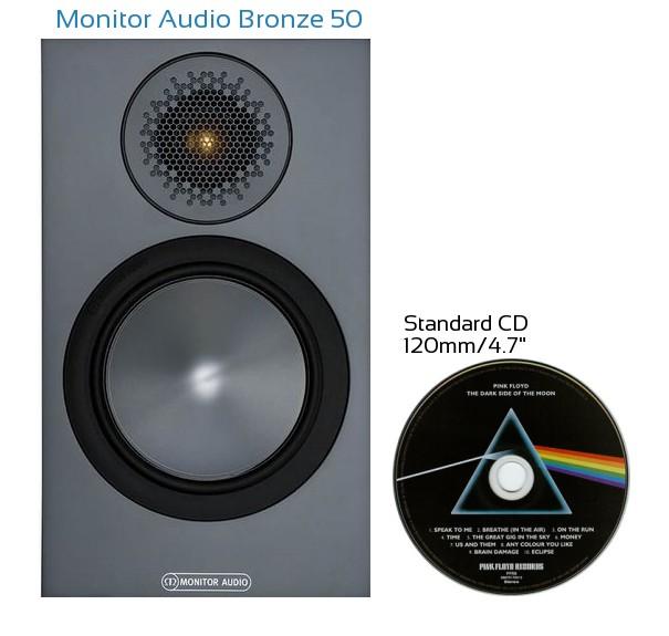 Monitor Audio Bronze 50 Real Life Body Size Comparison