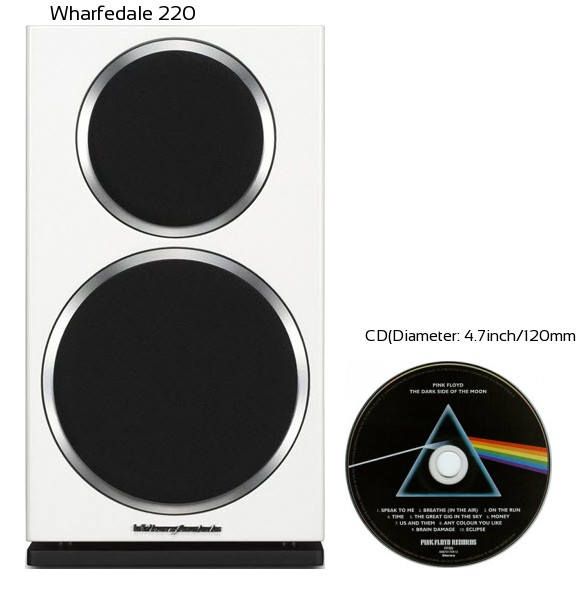 Wharfedale 220 Real Life Body Size Comparison