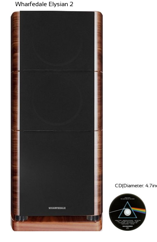 Wharfedale Elysian 2 Real Life Body Size Comparison
