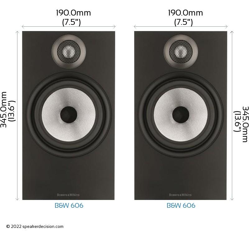 B&W 606 vs B&W 606 Camera Size Comparison - Front View