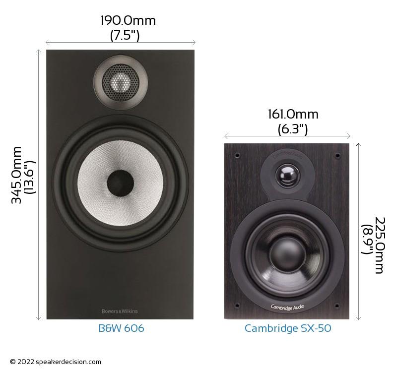 B&W 606 vs Cambridge SX-50 Camera Size Comparison - Front View
