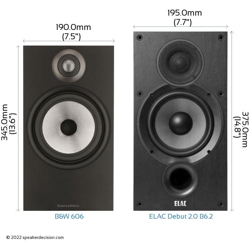 B&W 606 vs ELAC Debut 2.0 B6.2 Camera Size Comparison - Front View