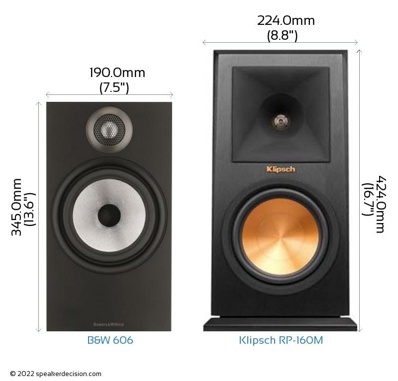 B&W 606 vs Klipsch RP-160M Camera Size Comparison - Front View