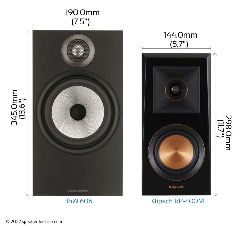 B&W 606 vs Klipsch RP-400M Camera Size Comparison - Front View