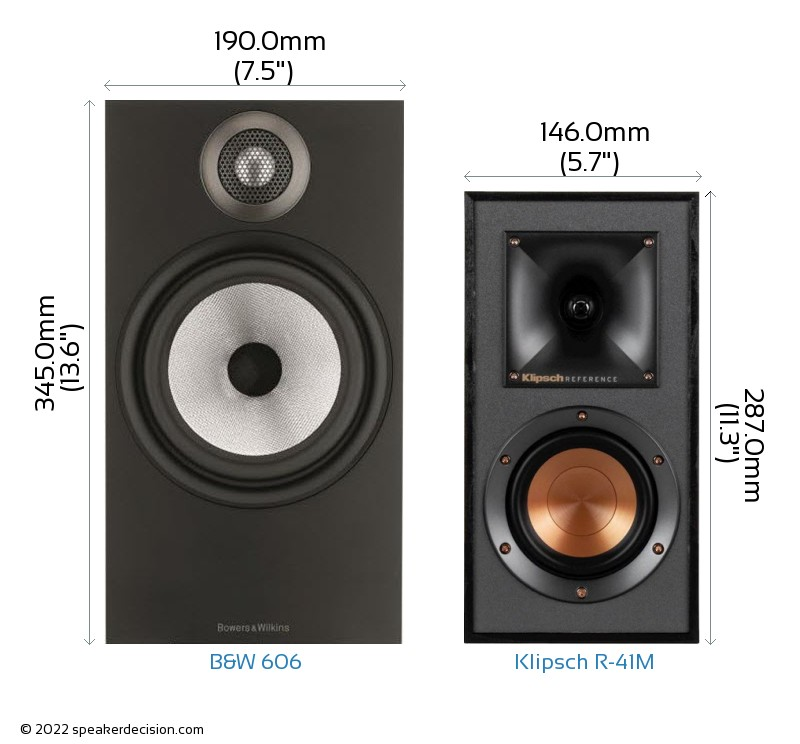 B&W 606 vs Klipsch R-41M Camera Size Comparison - Front View