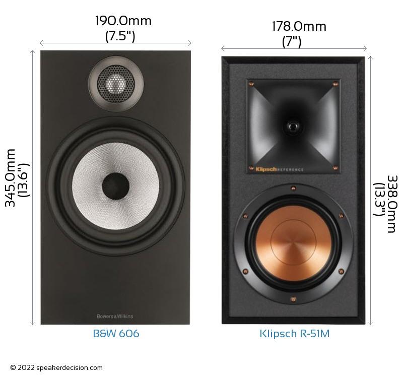 B&W 606 vs Klipsch R-51M Camera Size Comparison - Front View