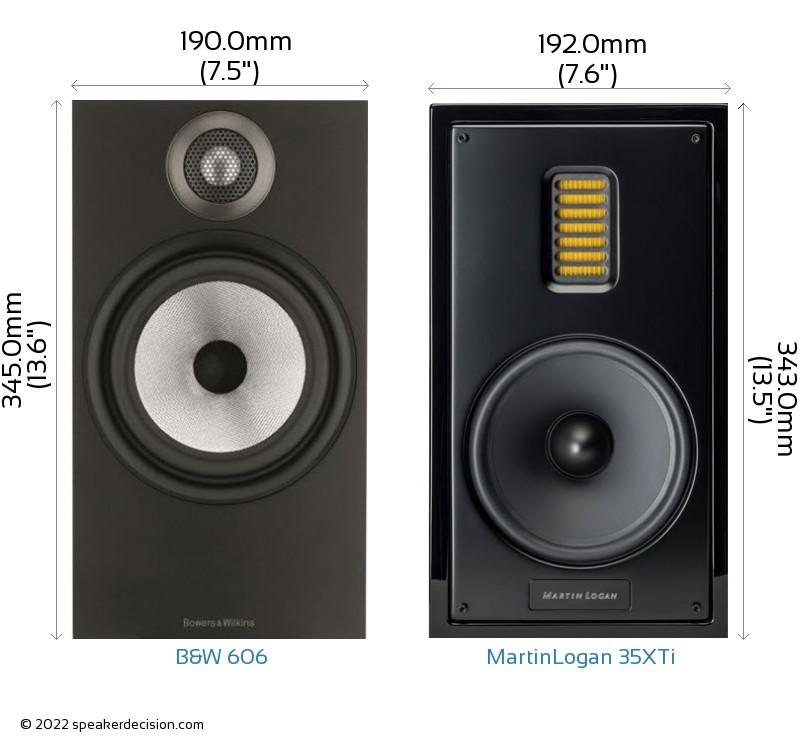 B&W 606 vs MartinLogan 35XTi Camera Size Comparison - Front View