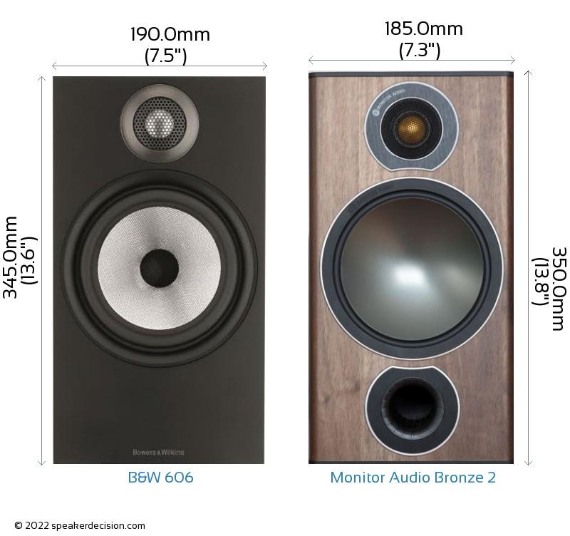 B&W 606 vs Monitor Audio Bronze 2 Camera Size Comparison - Front View