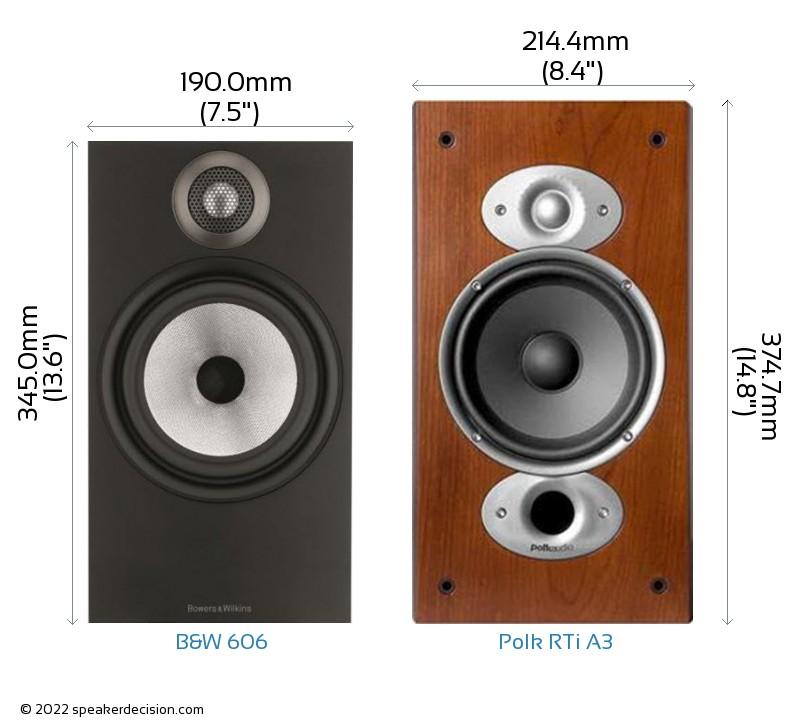 B&W 606 vs Polk RTi A3 Camera Size Comparison - Front View