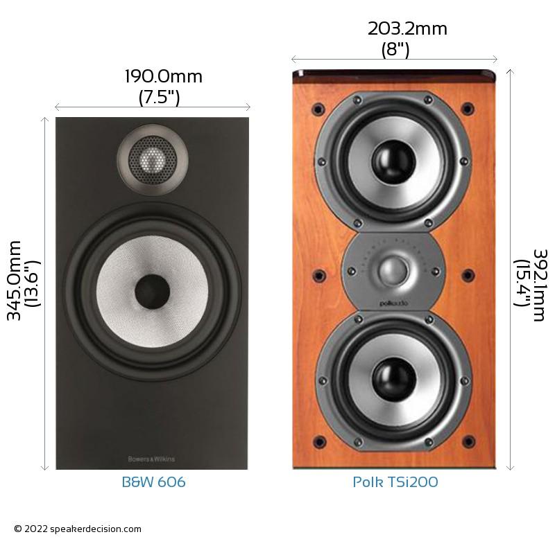 B&W 606 vs Polk TSi200 Camera Size Comparison - Front View