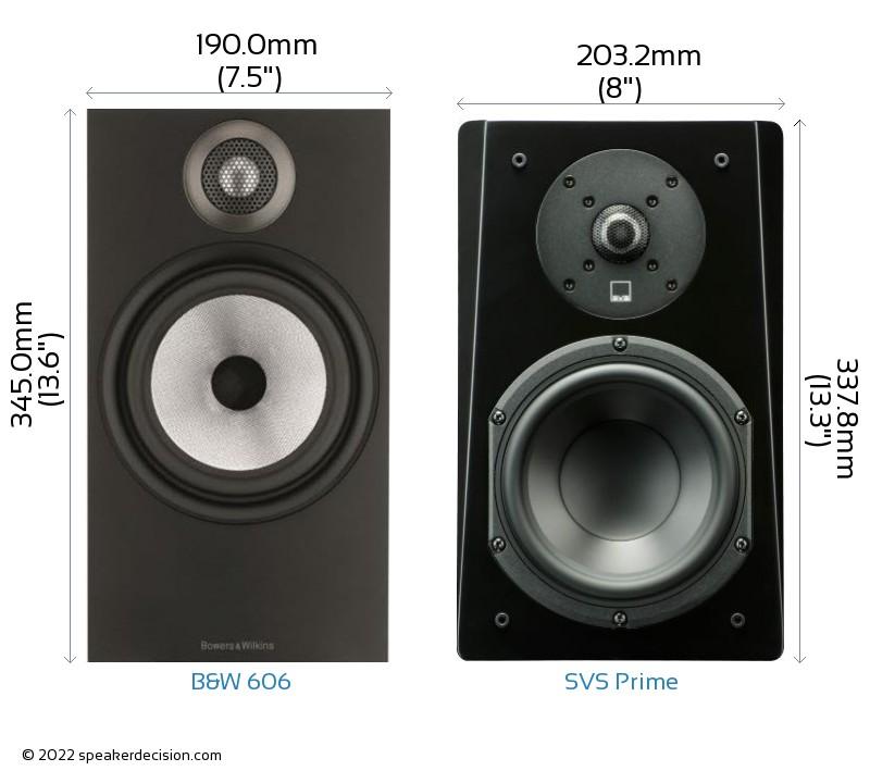 B&W 606 vs SVS Prime Camera Size Comparison - Front View