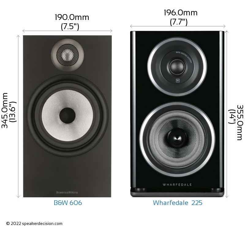 B&W 606 vs Wharfedale  225 Camera Size Comparison - Front View