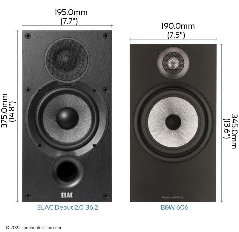 ELAC Debut 2.0 B6.2 vs B&W 606 Camera Size Comparison - Front View
