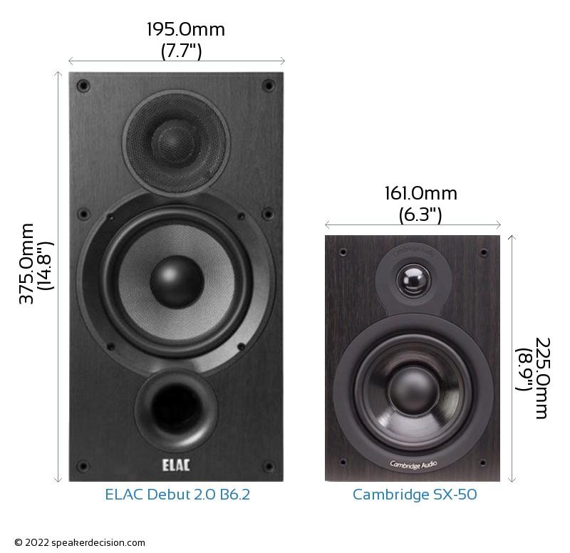ELAC Debut 2.0 B6.2 vs Cambridge SX-50 Camera Size Comparison - Front View