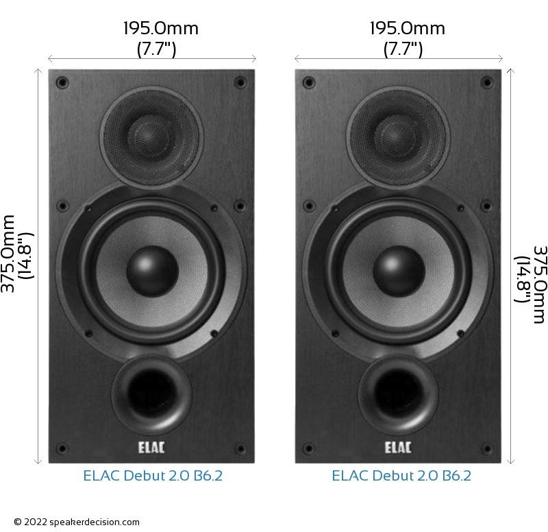 ELAC Debut 2.0 B6.2 vs ELAC Debut 2.0 B6.2 Camera Size Comparison - Front View