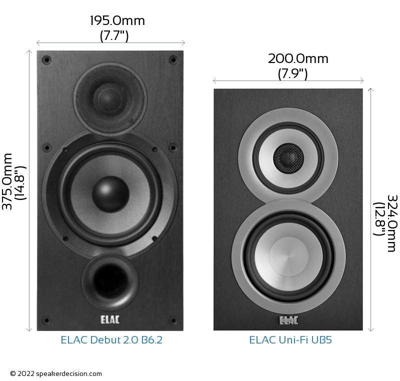 ELAC Debut 2.0 B6.2 vs ELAC Uni-Fi UB5 Camera Size Comparison - Front View