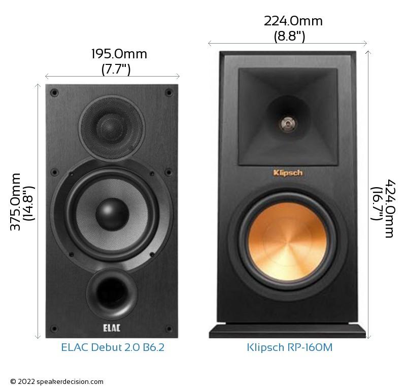 ELAC Debut 2.0 B6.2 vs Klipsch RP-160M Camera Size Comparison - Front View