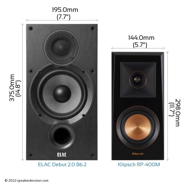 ELAC Debut 2.0 B6.2 vs Klipsch RP-400M Camera Size Comparison - Front View