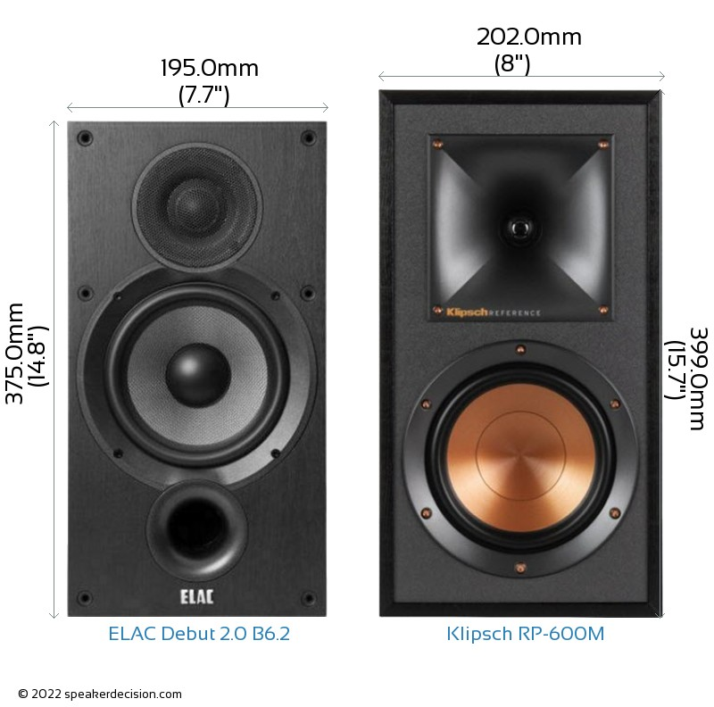 ELAC Debut 2.0 B6.2 vs Klipsch RP-600M Camera Size Comparison - Front View