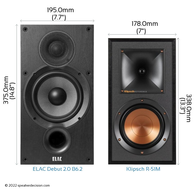ELAC Debut 2.0 B6.2 vs Klipsch R-51M Camera Size Comparison - Front View