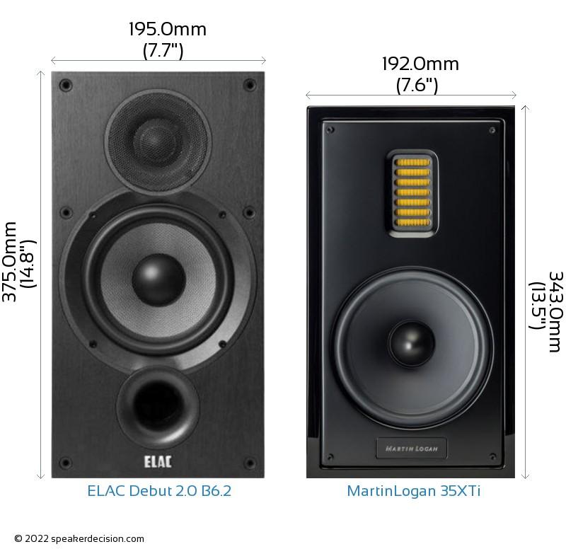 ELAC Debut 2.0 B6.2 vs MartinLogan 35XTi Camera Size Comparison - Front View