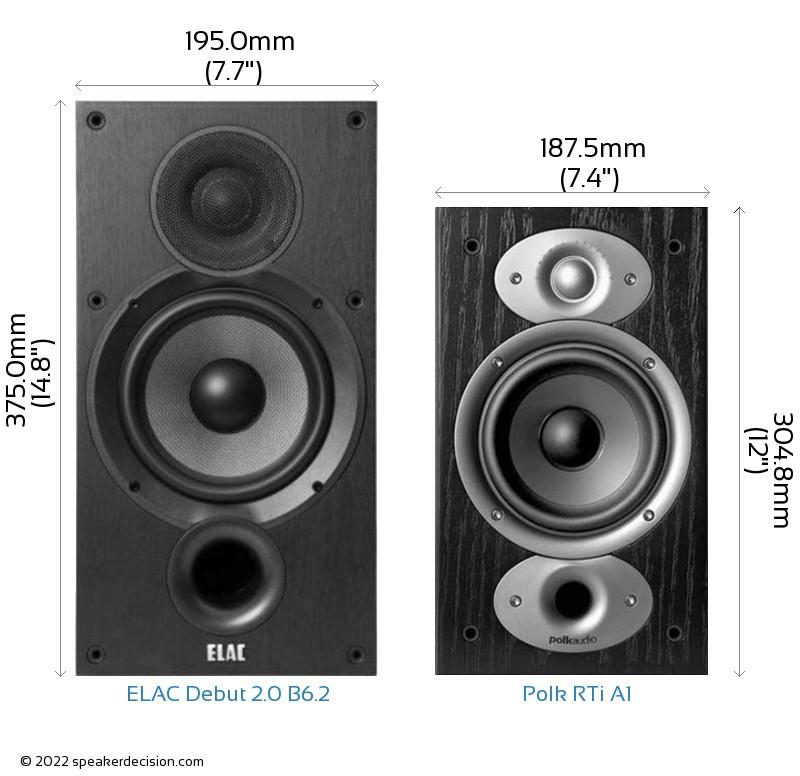 ELAC Debut 2.0 B6.2 vs Polk RTi A1 Camera Size Comparison - Front View