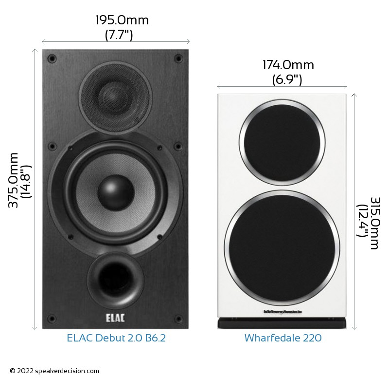 ELAC Debut 2.0 B6.2 vs Wharfedale 220 Camera Size Comparison - Front View