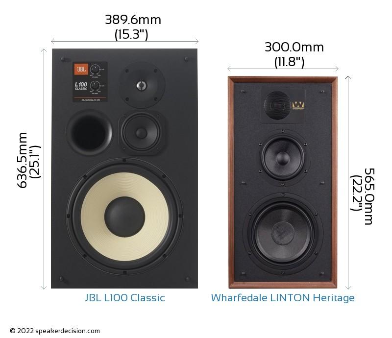 JBL L100 Classic vs Wharfedale LINTON Heritage Camera Size Comparison - Front View