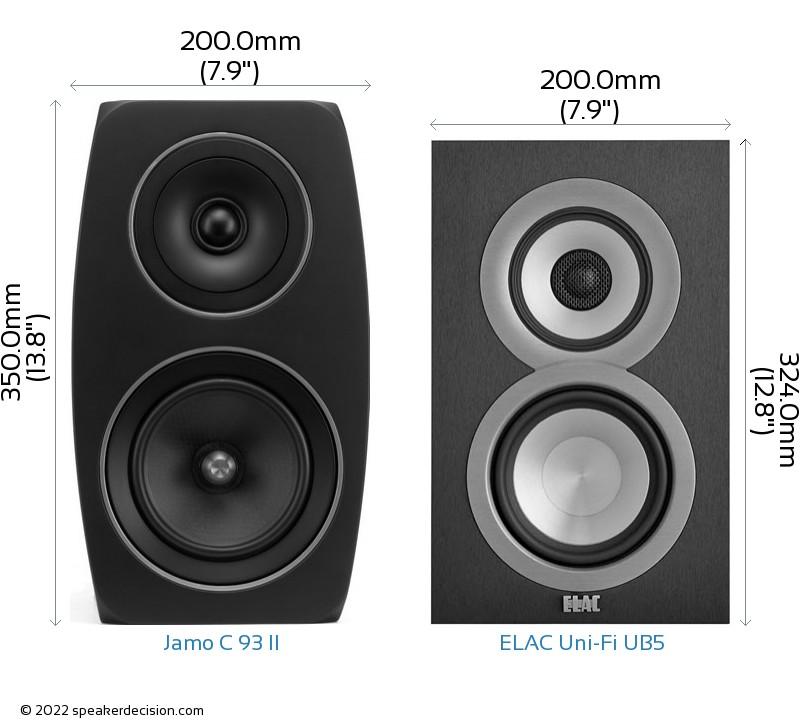 Jamo C 93 II vs ELAC Uni-Fi UB5 Camera Size Comparison - Front View