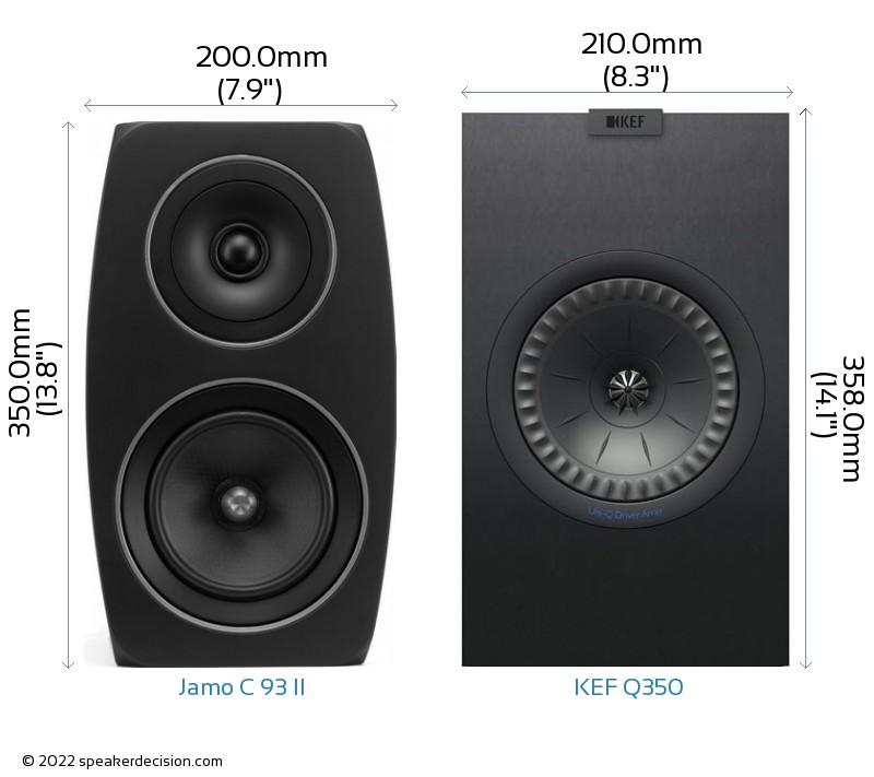 Jamo C 93 II vs KEF Q350 Camera Size Comparison - Front View
