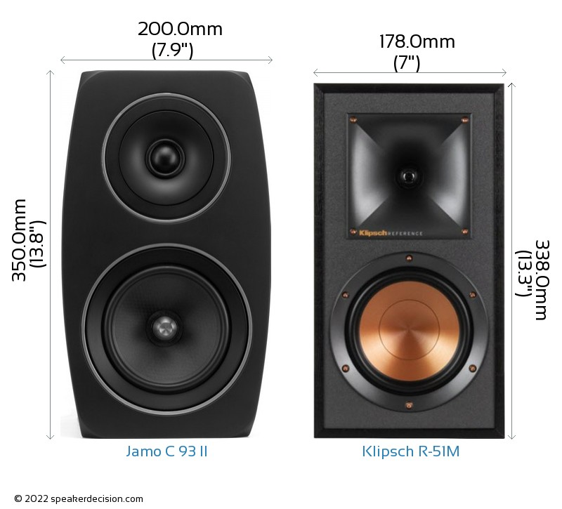 Jamo C 93 II vs Klipsch R-51M Camera Size Comparison - Front View
