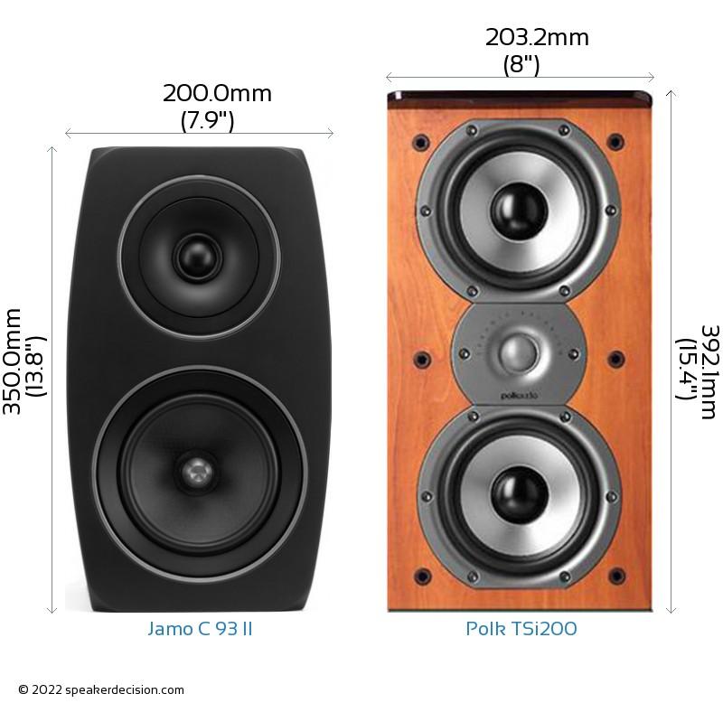 Jamo C 93 II vs Polk TSi200 Camera Size Comparison - Front View