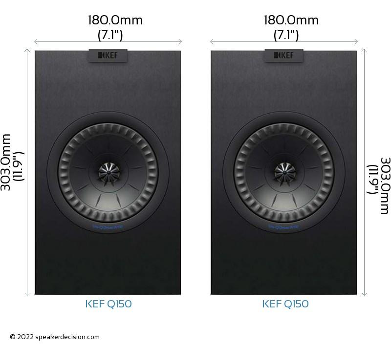 KEF Q150 vs KEF Q150 Camera Size Comparison - Front View