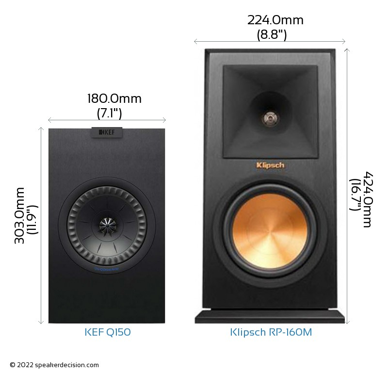 KEF Q150 vs Klipsch RP-160M Camera Size Comparison - Front View