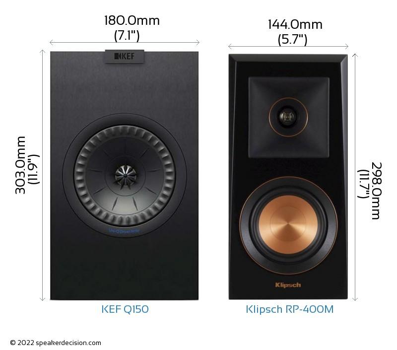 KEF Q150 vs Klipsch RP-400M Camera Size Comparison - Front View