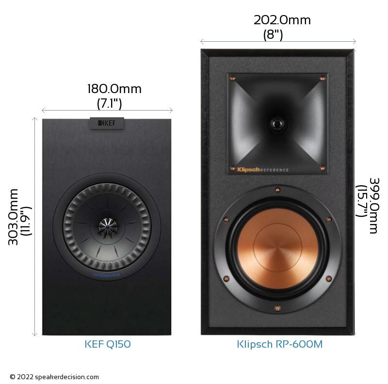 KEF Q150 vs Klipsch RP-600M Camera Size Comparison - Front View