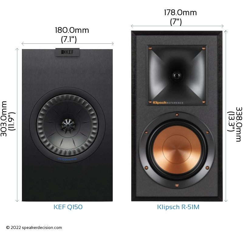 KEF Q150 vs Klipsch R-51M Camera Size Comparison - Front View