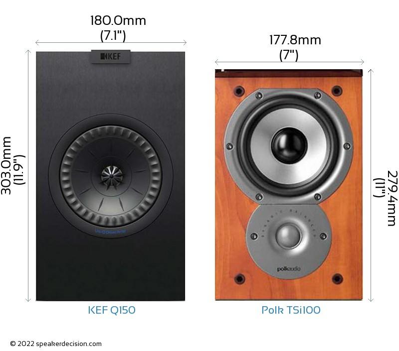 KEF Q150 vs Polk TSi100 Camera Size Comparison - Front View