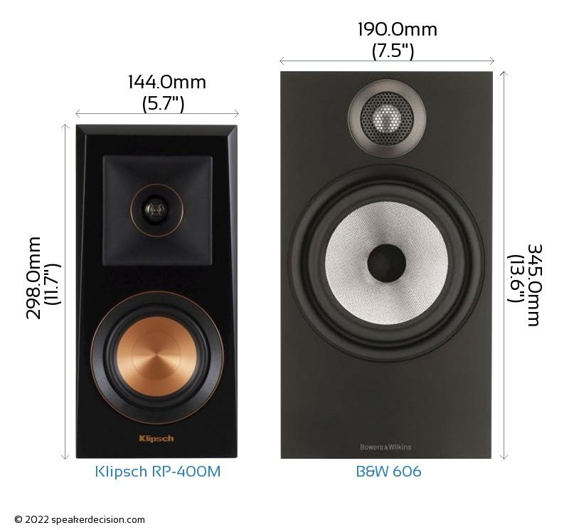 Klipsch RP-400M vs B&W 606 Camera Size Comparison - Front View