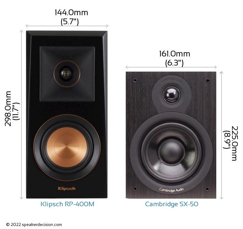 Klipsch RP-400M vs Cambridge SX-50 Camera Size Comparison - Front View