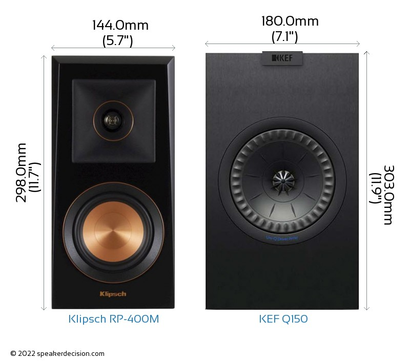 Klipsch RP-400M vs KEF Q150 Camera Size Comparison - Front View