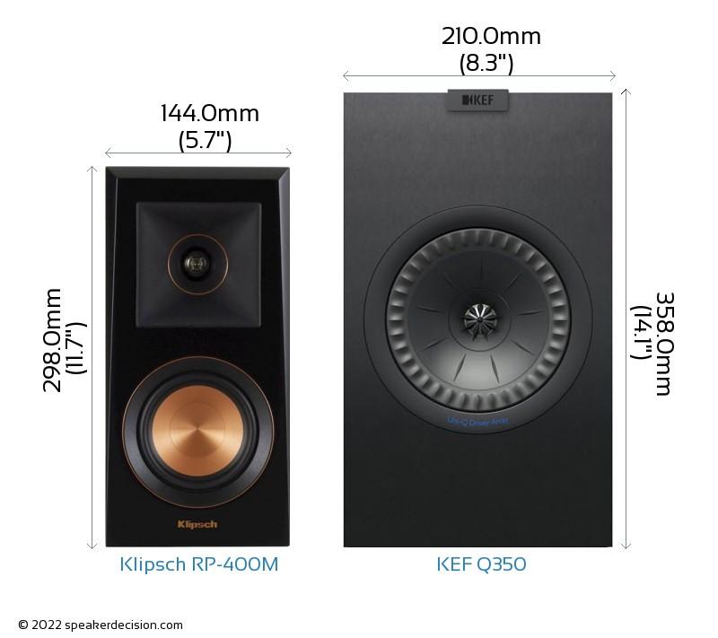 Klipsch RP-400M vs KEF Q350 Camera Size Comparison - Front View