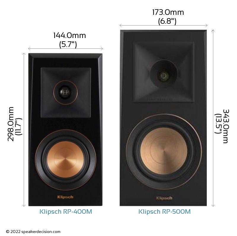 Klipsch RP-400M vs Klipsch RP-500M Camera Size Comparison - Front View
