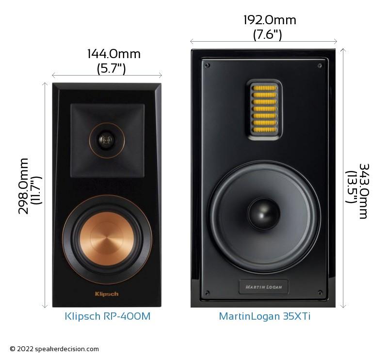 Klipsch RP-400M vs MartinLogan 35XTi Camera Size Comparison - Front View