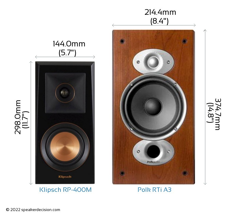 Klipsch RP-400M vs Polk RTi A3 Camera Size Comparison - Front View