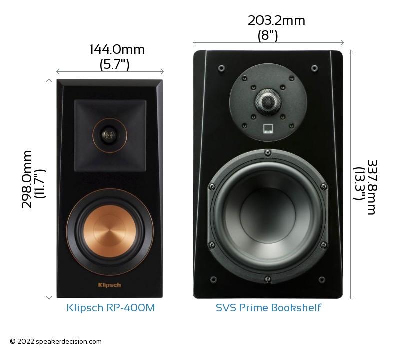Klipsch RP-400M vs SVS Prime Camera Size Comparison - Front View